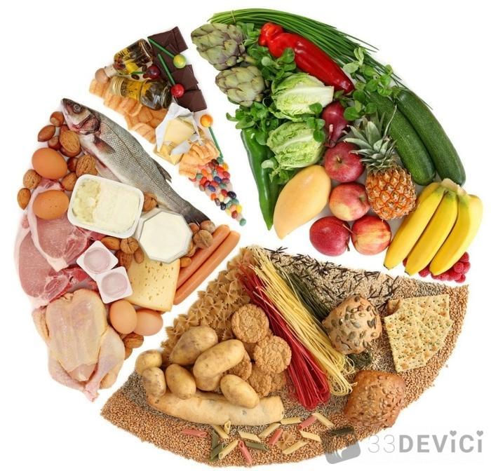 питание при сушке