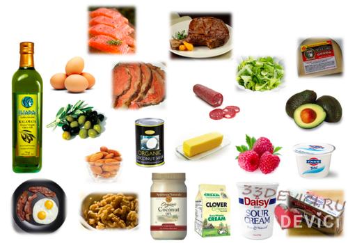 Продукты при диете Аткинса