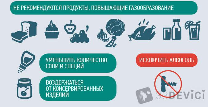запрещенные продукты при колоноскопии