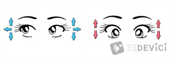 упражнения для глаз вращение и моргание