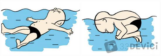 как научиться плавать инструкция
