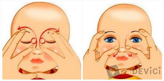 как правильно делать массаж при дакриоцистите новорожденных