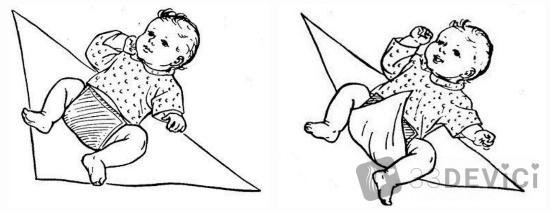 обязательно ли пеленать новорожденного ребенка