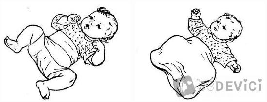 как пеленать новорожденного пошаговое фото