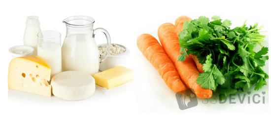 витамины для глаз рейтинг эффективности