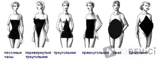 норма веса и роста у девушек