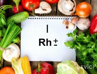 Диета по группе крови ✅: правильное питание, продукты, таблица, меню для похудения человека, рацион при отрицательном резус-факторе, положительная
