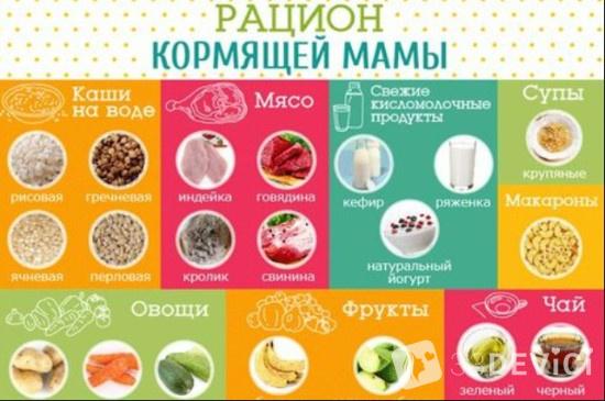питание кормящей мамы по месяцам