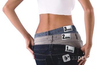 Как похудеть за 3 дня