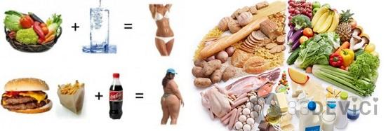 как составить меню для похудения на неделю