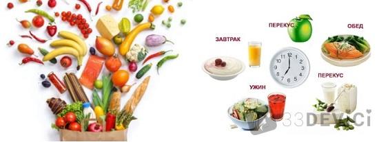 как приготовить блюда от которых не толстеют
