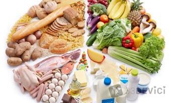 Рецепты диеты Дюкана для фазы «Атака»