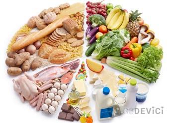 Атака диета