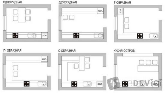 примеры вариантов кухонного гарнитура