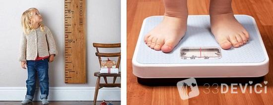 нормы воз роста и веса детей