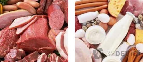 какая калорийность у мяса и молока