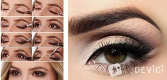 Схемы для различных форм глаз
